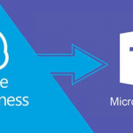 Microsoft微软Teams企业电话系统方案框架介绍